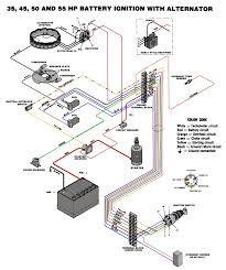 yamaha boat motor wiring diagram schematics and wiring diagrams wiring diagram yamaha outboard motor images