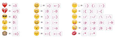 Hasil gambar untuk gambar emoticon