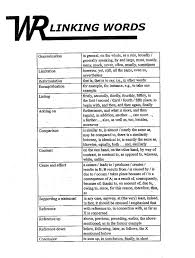 conclusion words for essays connecting words for french essays