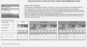 Recommended Media for <b>Xerox</b> DocuColor 40/30 copier printer ...