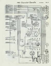 66 chevelle wiring diagram 66 image wiring diagram chevelle wiring diagram wiring diagram on 66 chevelle wiring diagram