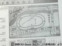 「多摩川スピードウェイ1936」の画像検索結果