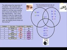 venn diagram tutorial   circles   youtubevenn diagram tutorial   circles