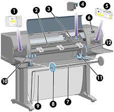 Принтеры серии <b>HP</b> DesignJet 4020 и 4520