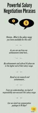 1000 images about salary negotiation interview 1000 images about salary negotiation interview infographics and you deserve