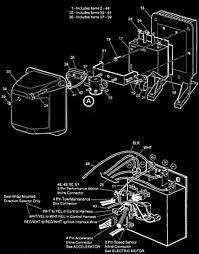 ezgo pds wiring diagram ezgo wiring diagrams ezgo pds controller wiring diagram