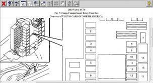 2000 volvo xc90 fuse box 2001 volvo v70 fuse box diagram 2001 image wiring 2005 volvo xc90 transmission dipstick wiring diagram