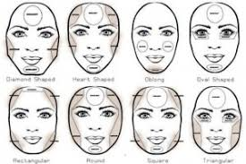 face shapes contouring 300x200