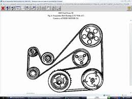 2003 ford focus drive belt diagram other category problem 2003 there are 6 possibilities here are the 3 engines a c