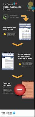 mobile apply process only in career sites support mobile mobile apply process only 1 in 4 career sites support mobile device applications