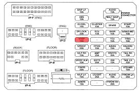 2006 kia spectra5 fuse box diagram vehiclepad 2006 kia spectra 2006 kia sedona fuse box kia get image about wiring diagrams