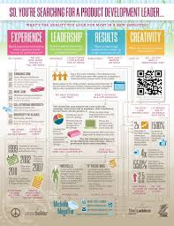 examples of resumes good looking resume best in wonderful 93 wonderful good looking resume examples of resumes