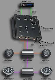 crossoverscrossover install single amplifier