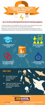 5 reasons your resume failed to generate response visual ly 5 reasons your resume failed to generate response infographic