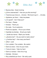 common spanish phrases to use kids a printable list common spanish phrases