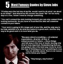 Famous Business Quotes | Life Dreams Inspirational via Relatably.com