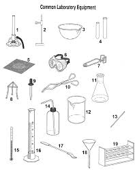 laboratory safety and apparatus   amina khancommon apparatus diagram sheet