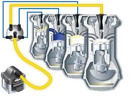 <b>Ignition Coils</b> : NGK <b>Spark Plugs</b> Australia | Iridium <b>Spark Plugs</b> ...