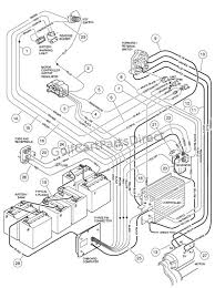 2003 club car not moving doityourself com community forums on simple 12 volt camper wiring diagram