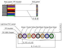 rs to rj wiring diagram wiring diagram rj45 rs 422 wiring diagram image about