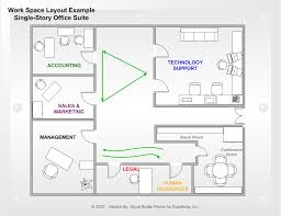 small office plans layouts how to organize your smalless officeworkspace equilibria office layout medical ideassmall floor business office floor plans home office layout