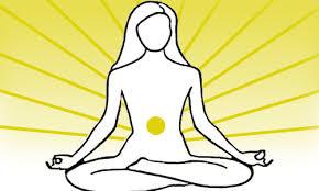 Image result for solar plexus chakra yellow colour