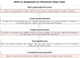 ideas about persuasive essay topics on pinterest   essay    tips on how to write an assignment on best persuasive essay topic