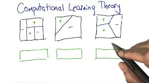Image result for computational learning theory