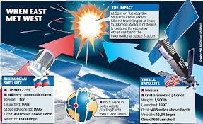 「2009 satellite collision」の画像検索結果