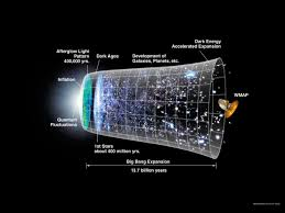 What Is <b>the Big Bang</b> Theory? | Space
