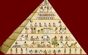 Risultati immagini per classi sociali egiziane