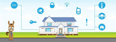 Image result for what to look for in a home security system