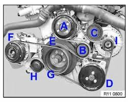 e46 m3 engine diagram e46 image wiring diagram mechanical fan to electric fan swap automatic s doityourself on e46 m3 engine diagram