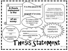 Teaching Students How to Write Thesis Statements Just Got Easier