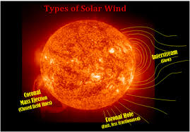 <b>Genesis</b> Solar <b>Wind</b> Samples