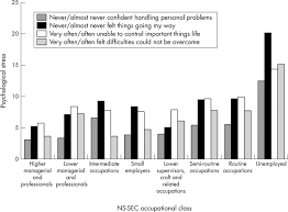 unemployment and smoking does psychosocial stress matter figure