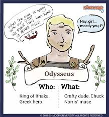 odysseus in the odyssey click the character infographic to
