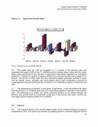 essay on poverty reductionuseful essay on poverty in india    words