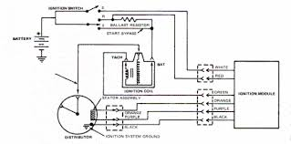 ford's 2 0 2 3 2 5 litre engine family guide the h a m b Wiring Diagram For 76 Pinto if you are cramped for space you can use a gm hei module with a duraspark distributor 76 Pinto Wagon
