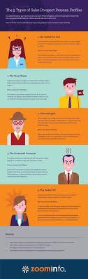 best ideas about s prospecting cold calling the 5 types of s prospect persona profiles infographic