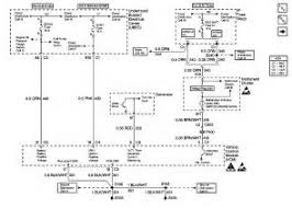 chevy s wiring diagram auto wiring diagram schematic watch more like chevy s10 oil diagram readings on 2001 chevy s10 wiring diagram