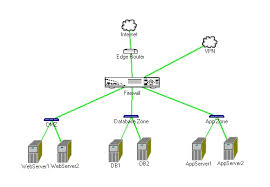 simple network diagram photo album   diagramssimple network diagram