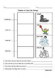 English worksheet: Timeline of How Kids Change