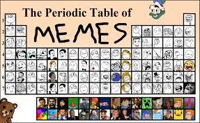 Family Memes | technospiritualist via Relatably.com