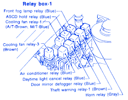 infiniti g 20 1999 main relay fuse box block circuit breaker infiniti g 20 1999 main relay fuse box block circuit breaker diagram