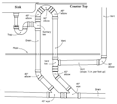 ideas kitchen island sink loop vent island vent middot kitchen island sinkfarm
