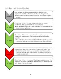 appendix c case study protocol alternative quality management page 188