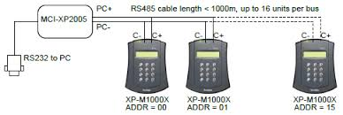 wiring connection for xp m1000x using rs485 connection controller s address no please set the controller address the address no must be unique