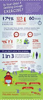 images about benefits of physical education in schools on 1000 images about benefits of physical education in schools in the classroom literacy and pe class