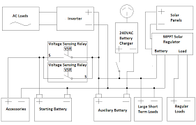 battery wiring diagrams battery image wiring diagram design guide for 12v systems dual batteries solar panels and on battery wiring diagrams